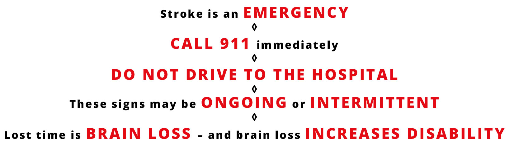 What to do in a STROKE Emergency | Stroke Recovery Foundation